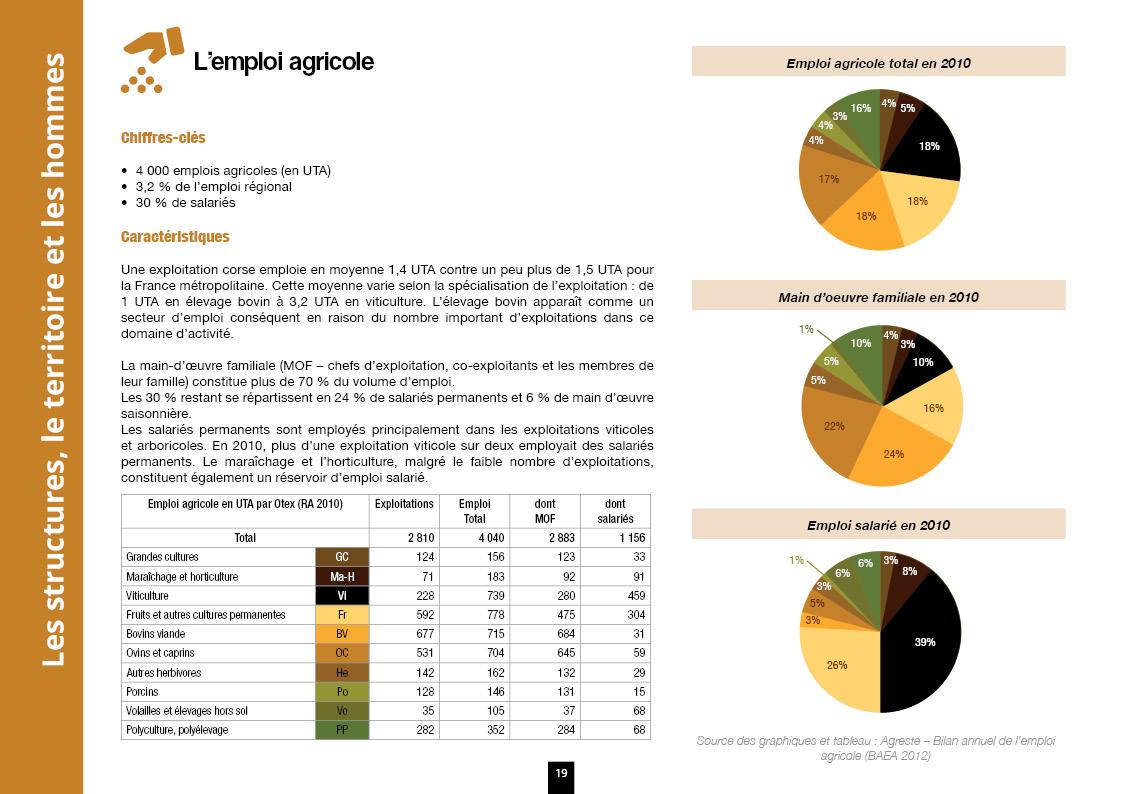 panorama-emploi-agricole